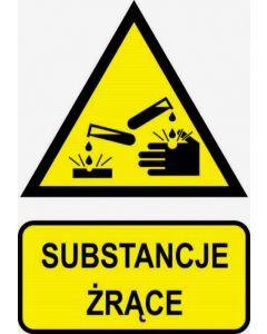 Substancje żrące