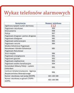 Spis numerów alarmowych D